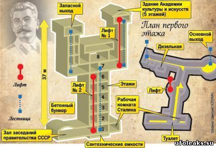 Схема самого мощного бункера